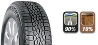 Profil pneu 4x4 MARIX CRUISE