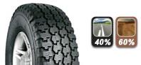 Profil pneu 4x4 MARIX ECOLAND