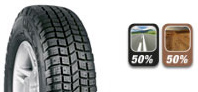 Profil pneu 4x4 MARIX MPC