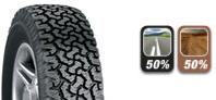 Profil pneu 4x4 MARIX PANTHER