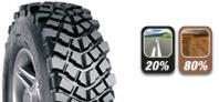 Profil pneu 4x4 MARIX PUMA